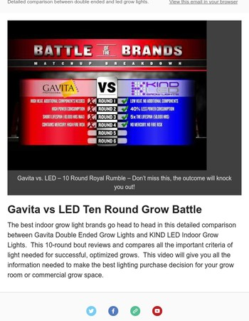 Gavita vs. LED – 10 Round Royal Rumble – Don't miss this, the outcome will knock you out!  Detailed comparison between Gavita DE and led grow lights.