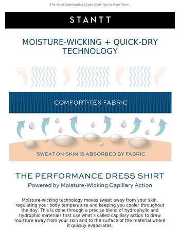 Say Goodbye To Sweat Marks!