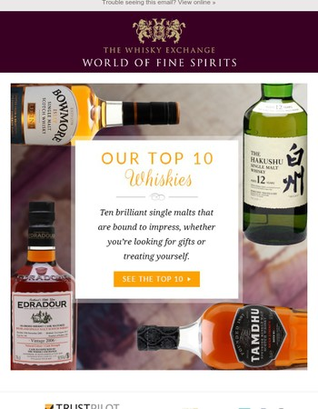 Our Top 10 Whiskies