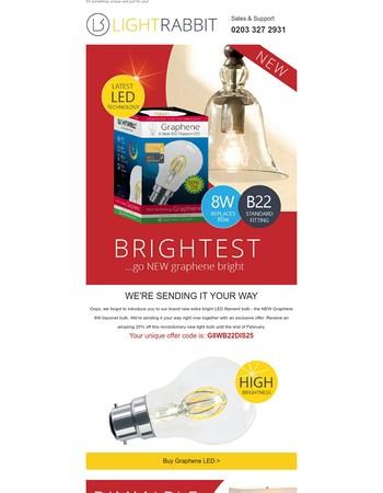 Light Rabbit Newsletter
