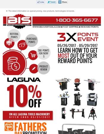 Triple points weekend. Sale on Laguna, SawTrax & FEIN