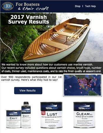 2017 Varnish Survey Results