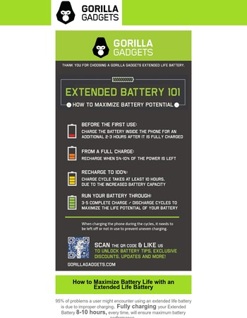 Maximize Extended Battery Life