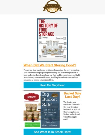 The History Of Food Storage, Where Did It All Start?