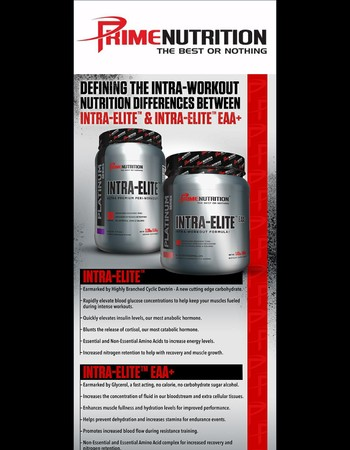 The Rise of Intra-Workout Nutrition in Fitness