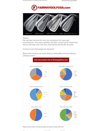 Which new Titleist and Mizuno irons are people choosing?